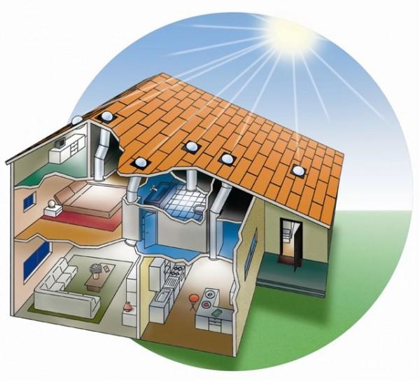 Solarspot training daglichtsystemen | De Vakman